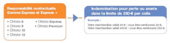 法国邮件保价