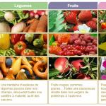 蔬菜水果园la ferme de Gally